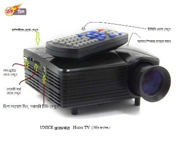 UNIC H100 HD TV PROJECTOR