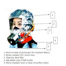 Emergency Fire Mask