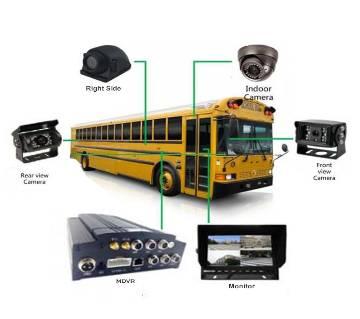 Bus Track 4 Set CC Camera