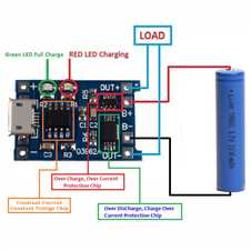Lithium Battery Charger Module