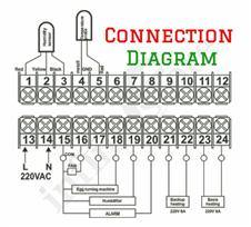 XM-18 অটোমেটিক ইনকিউবেটর কনট্রোলার বাংলাদেশ - 7511743