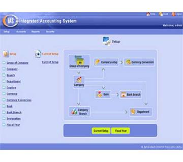 Integrated Accounting System Software