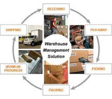 Warehouse Management System Software