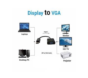 Display port to VGA