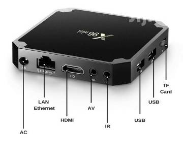 Android TV Box X96 Mini With 2GB RAM 16GB ROM