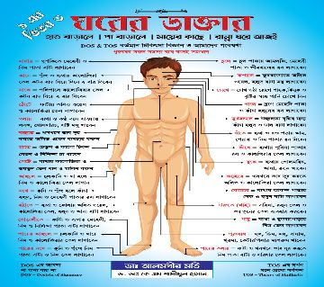 """""""Ghorar Doctor"""" Doctor in the house Now all the problems of women and men are solved at home"""