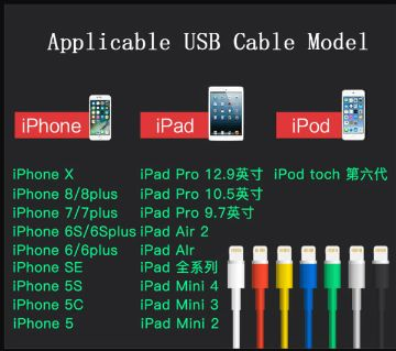 USB Cable Protector for iPhone 5 5s 6 6s 6sp 7 7p 8 XS