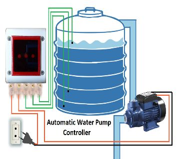 Auto Water pump Controller 3HP-15A Auto switch Automatic Water pump Control Motor Auto On-Off switch 3HP-15A